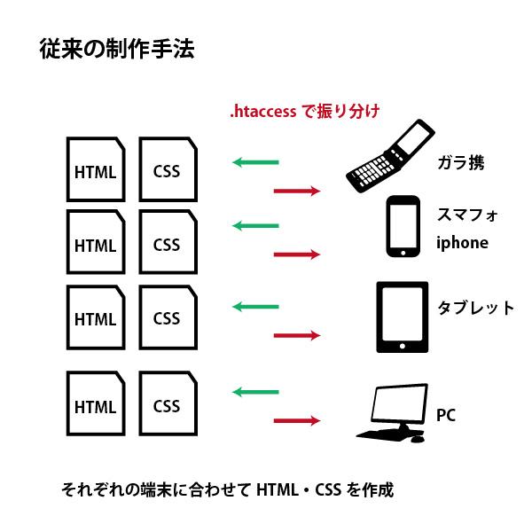 responsive_img-01