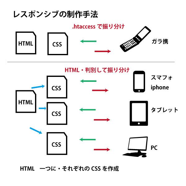 responsive_img-02